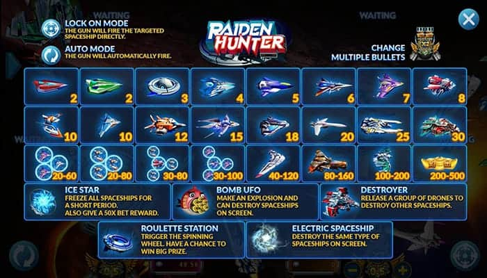 Raiden Hunter
